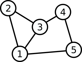 Graph with 5 vertices and 6 edges