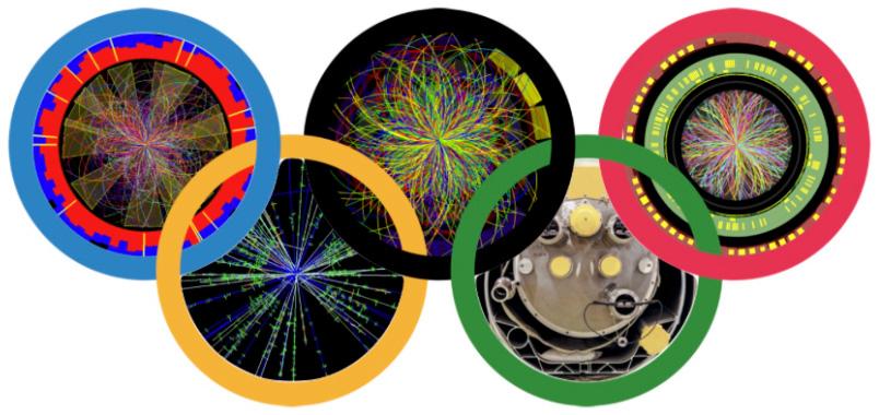 LHC Olympics 2020 - banner image