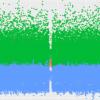Bayat - Human Gait Data PUB - thumbnail image square