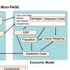Mimi-PAGE - Economic Model