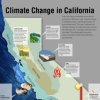 Climate Change in California - RAEL graphic thumbnail image