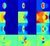 Shock bubble contour plots