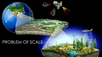 Problem of Scale image